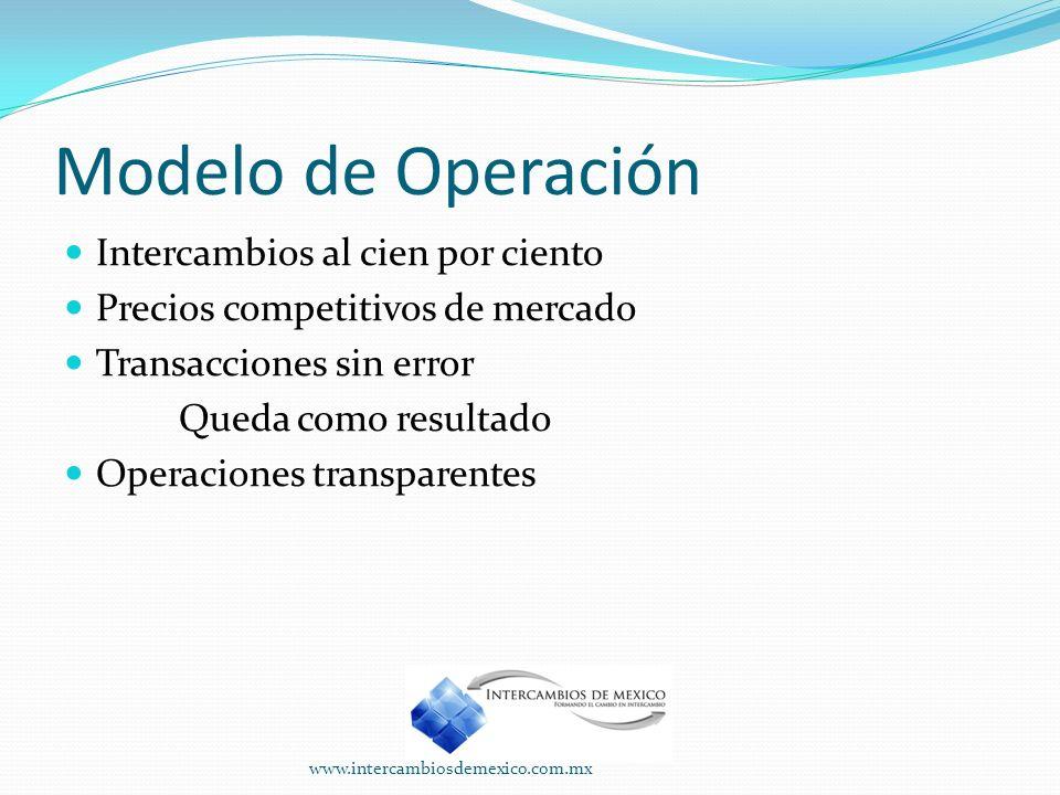 Modelo de Operación Intercambios al cien por ciento