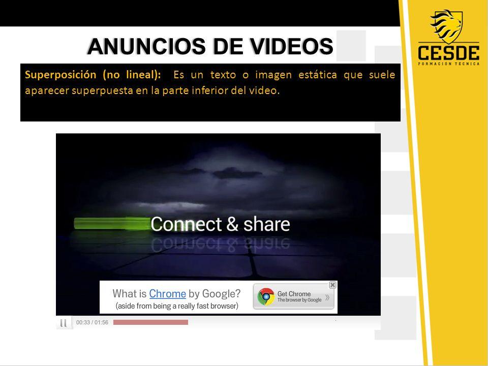 ANUNCIOS DE VIDEOS Superposición (no lineal): Es un texto o imagen estática que suele aparecer superpuesta en la parte inferior del video.