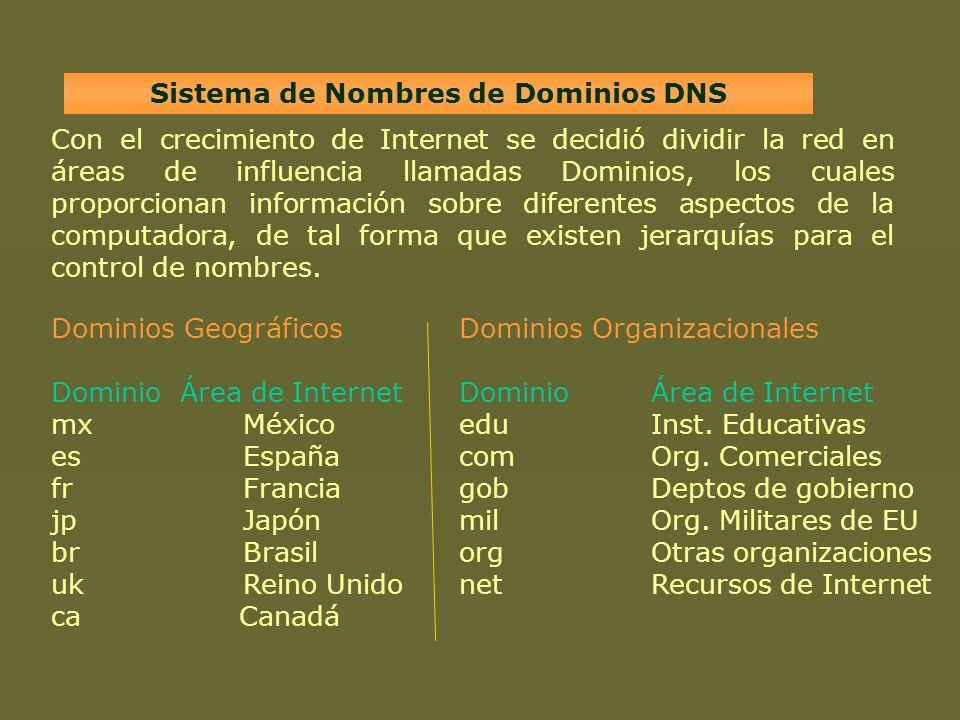 Sistema de Nombres de Dominios DNS