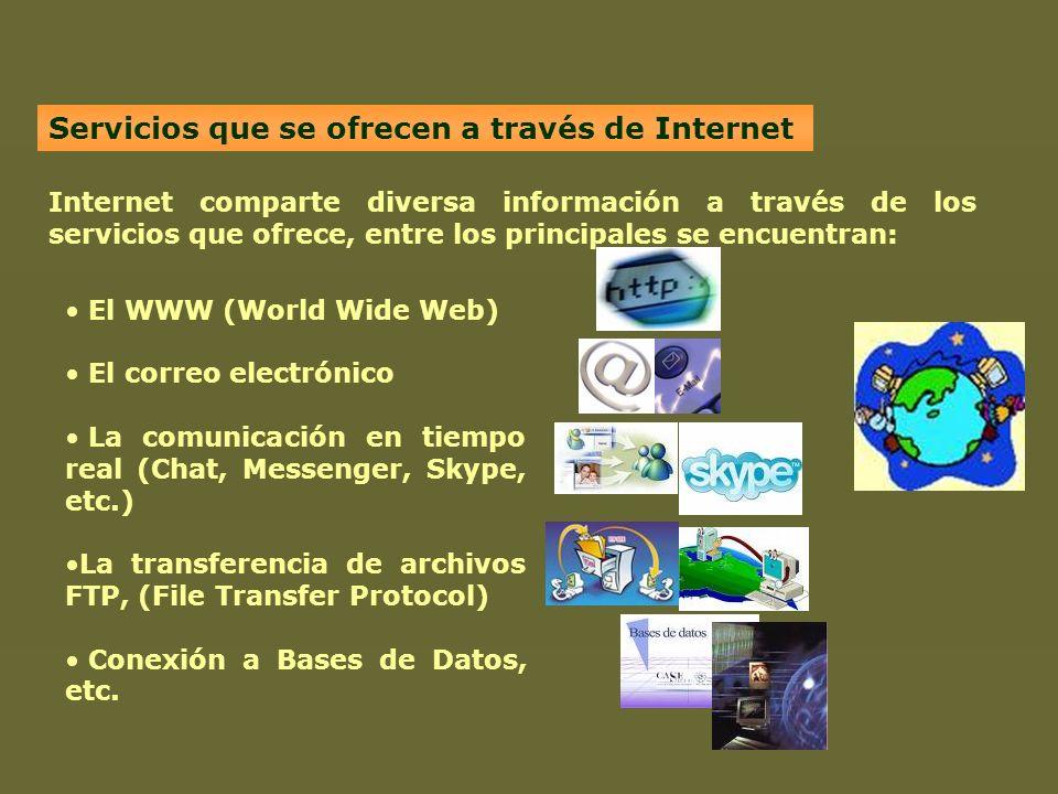 Servicios que se ofrecen a través de Internet