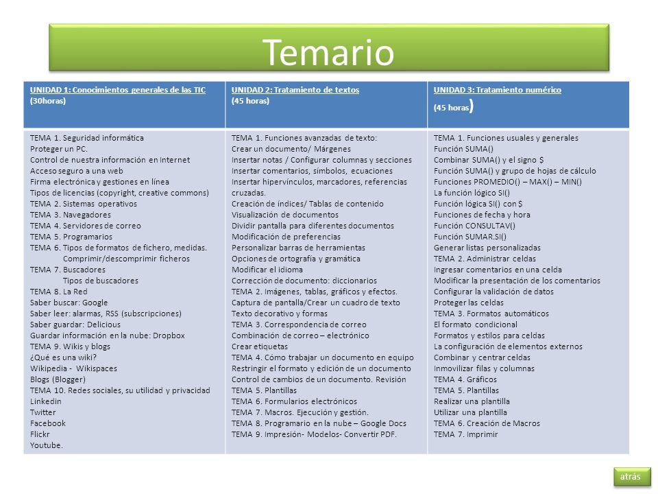 Temario UNIDAD 1: Conocimientos generales de las TIC (30horas)