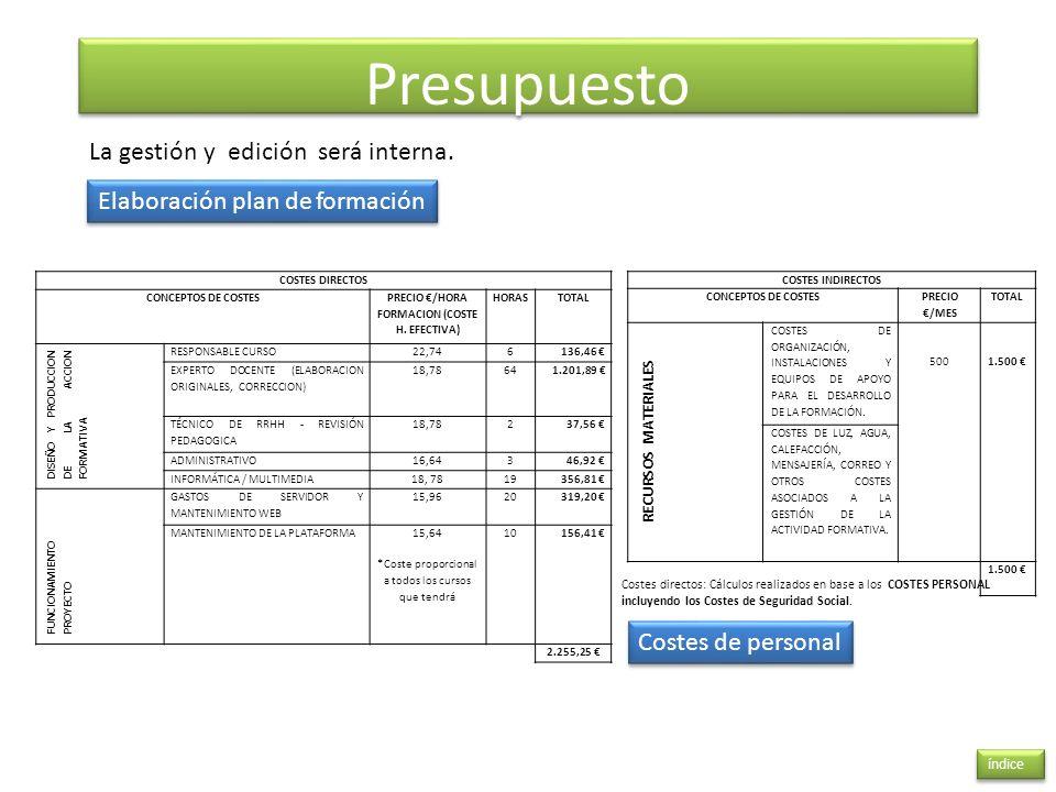PRECIO €/HORA FORMACION (COSTE H. EFECTIVA)