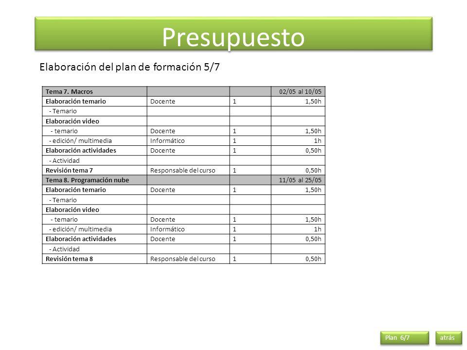 Presupuesto Elaboración del plan de formación 5/7 Tema 7. Macros