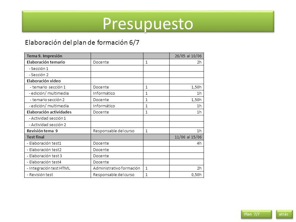 Presupuesto Elaboración del plan de formación 6/7 Tema 9. Impresión