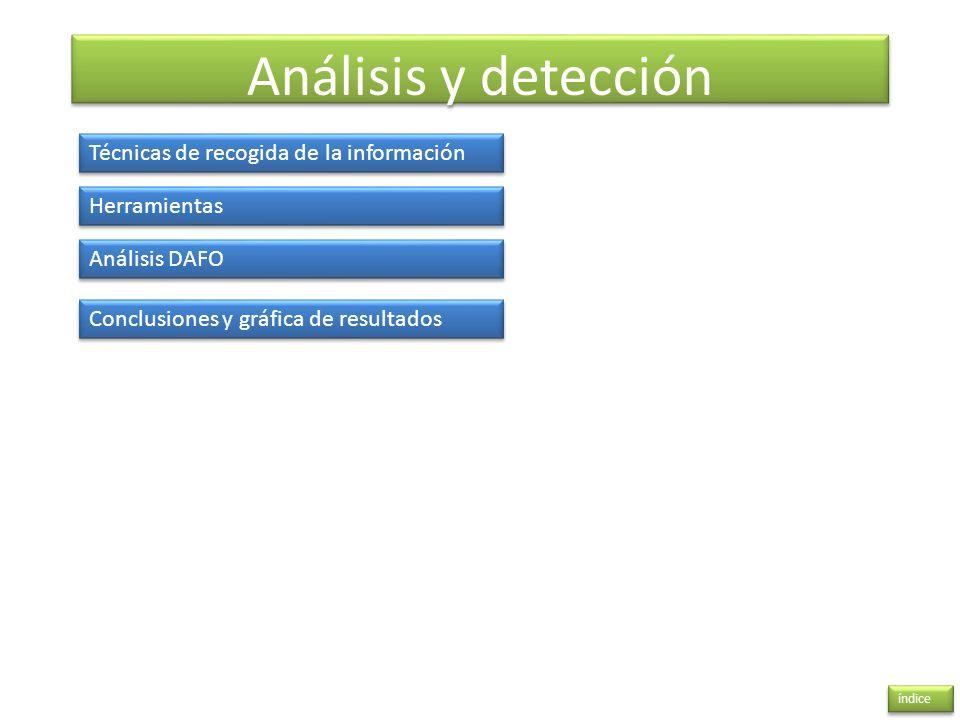 Análisis y detección Técnicas de recogida de la información