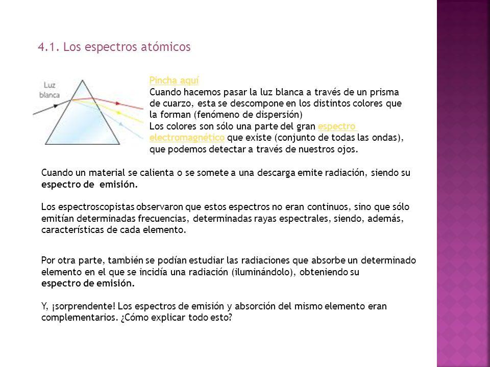 4.1. Los espectros atómicos