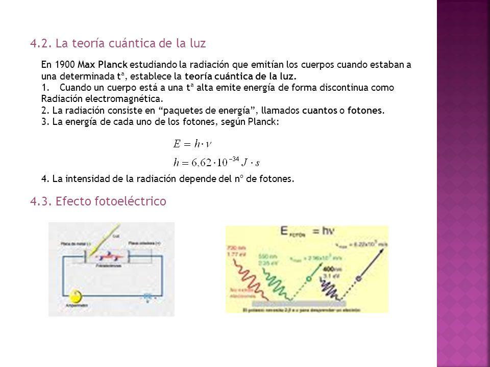 4.2. La teoría cuántica de la luz