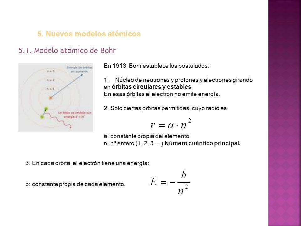 5. Nuevos modelos atómicos