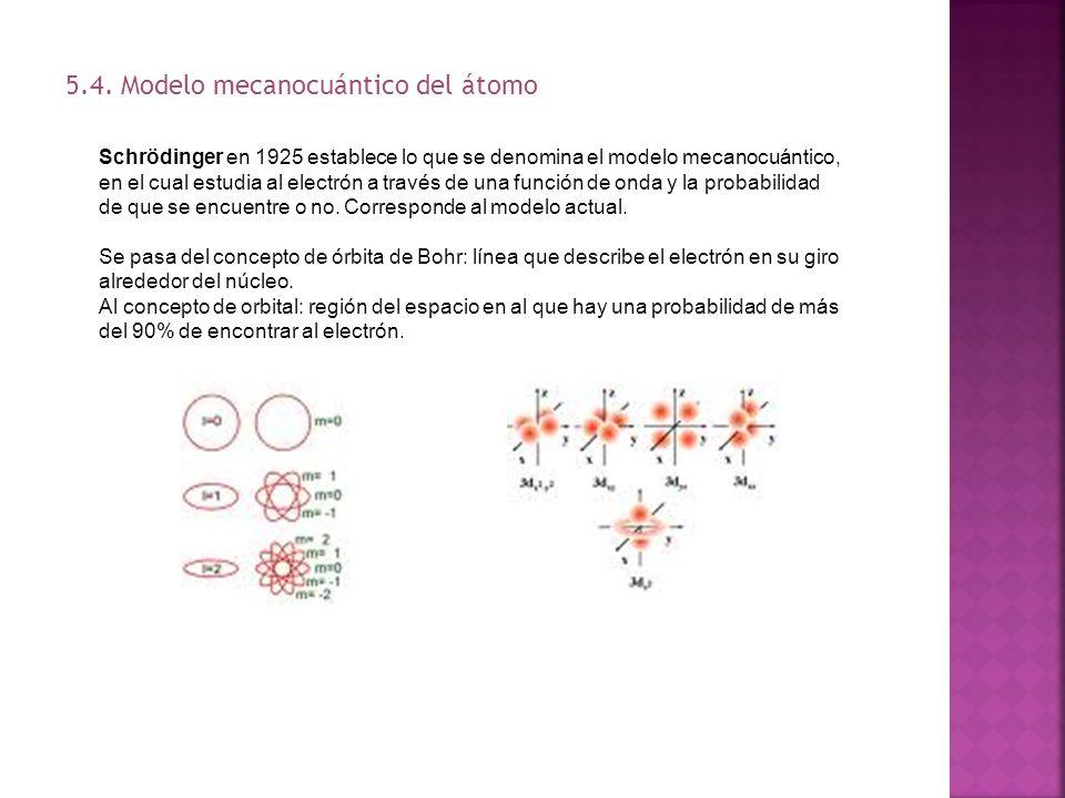 5.4. Modelo mecanocuántico del átomo