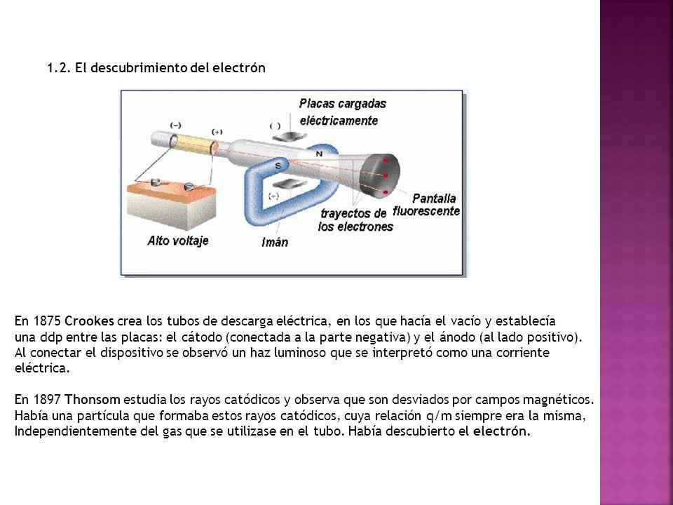 1.2. El descubrimiento del electrón