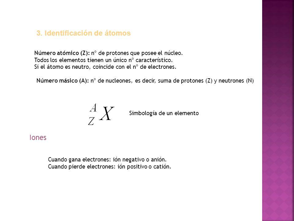 3. Identificación de átomos