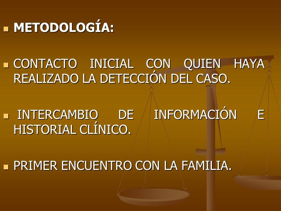 METODOLOGÍA: CONTACTO INICIAL CON QUIEN HAYA REALIZADO LA DETECCIÓN DEL CASO. INTERCAMBIO DE INFORMACIÓN E HISTORIAL CLÍNICO.