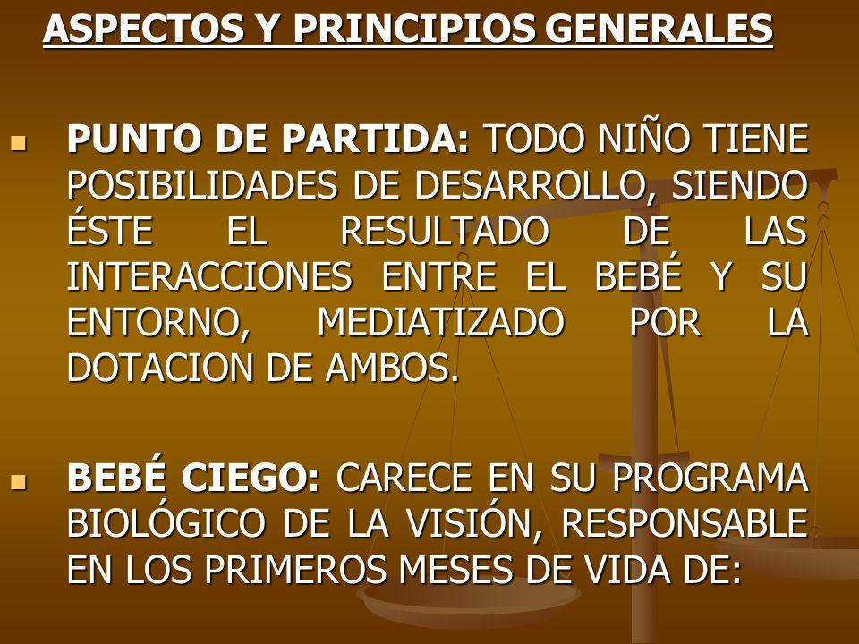 ASPECTOS Y PRINCIPIOS GENERALES