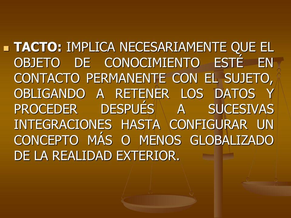 TACTO: IMPLICA NECESARIAMENTE QUE EL OBJETO DE CONOCIMIENTO ESTÉ EN CONTACTO PERMANENTE CON EL SUJETO, OBLIGANDO A RETENER LOS DATOS Y PROCEDER DESPUÉS A SUCESIVAS INTEGRACIONES HASTA CONFIGURAR UN CONCEPTO MÁS O MENOS GLOBALIZADO DE LA REALIDAD EXTERIOR.