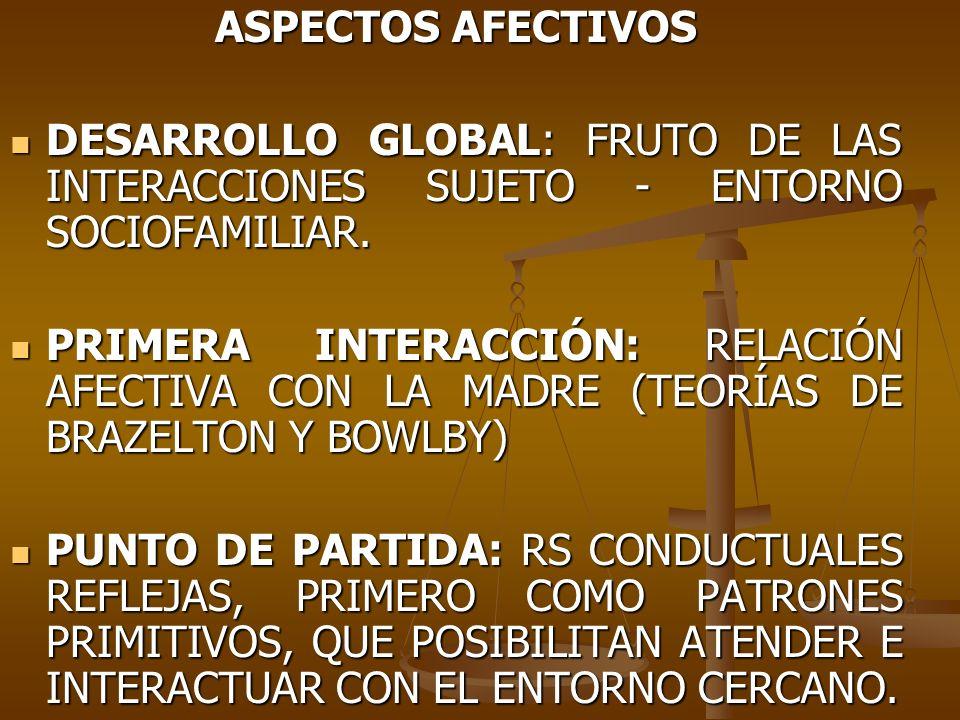 ASPECTOS AFECTIVOSDESARROLLO GLOBAL: FRUTO DE LAS INTERACCIONES SUJETO ‑ ENTORNO SOCIOFAMILIAR.