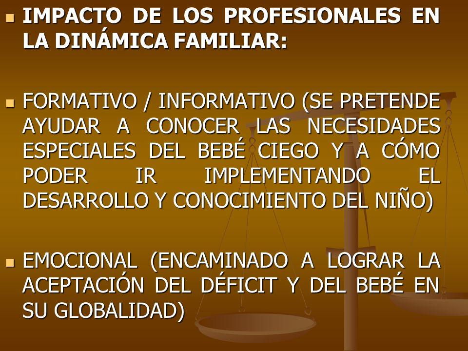 IMPACTO DE LOS PROFESIONALES EN LA DINÁMICA FAMILIAR: