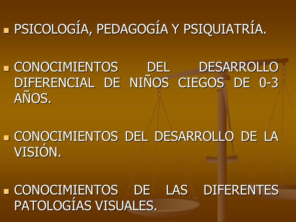 PSICOLOGÍA, PEDAGOGÍA Y PSIQUIATRÍA.