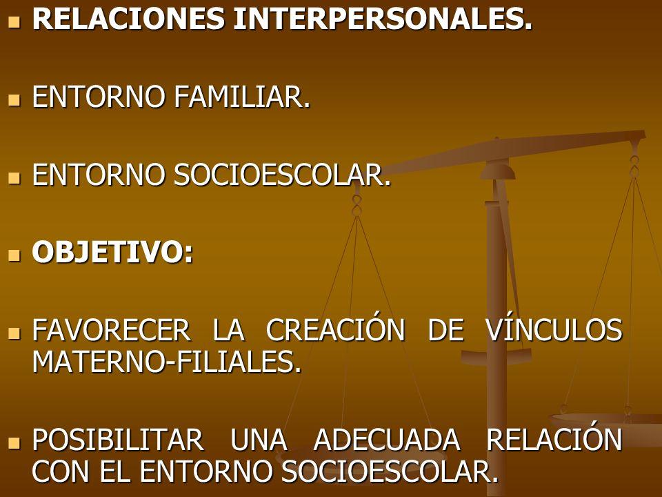 RELACIONES INTERPERSONALES.
