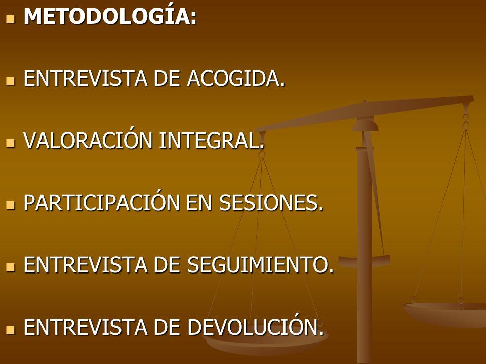 METODOLOGÍA:ENTREVISTA DE ACOGIDA. VALORACIÓN INTEGRAL. PARTICIPACIÓN EN SESIONES. ENTREVISTA DE SEGUIMIENTO.