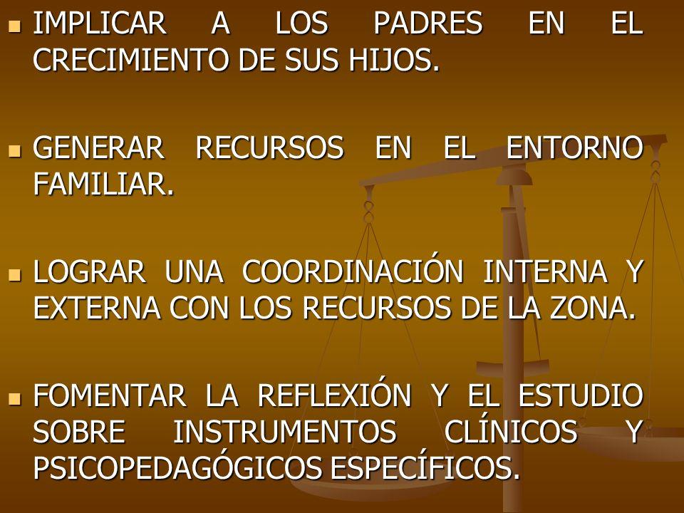 IMPLICAR A LOS PADRES EN EL CRECIMIENTO DE SUS HIJOS.