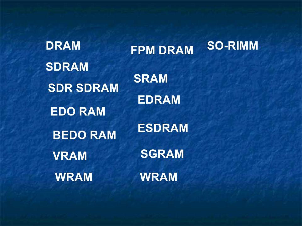 DRAM SO-RIMM FPM DRAM SDRAM SRAM SDR SDRAM EDRAM EDO RAM ESDRAM BEDO RAM VRAM SGRAM WRAM WRAM