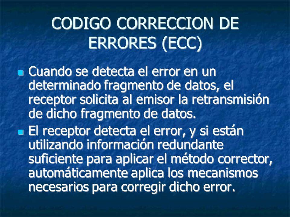 CODIGO CORRECCION DE ERRORES (ECC)