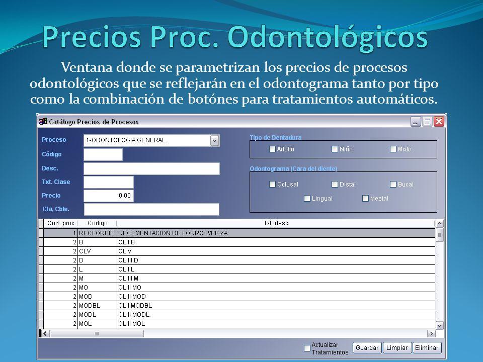 Precios Proc. Odontológicos