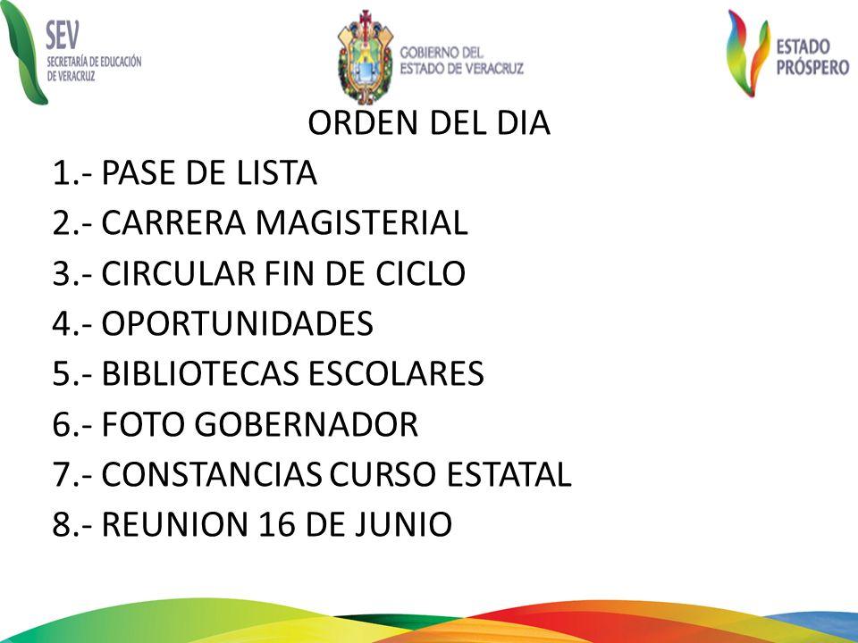 ORDEN DEL DIA 1. - PASE DE LISTA 2. - CARRERA MAGISTERIAL 3