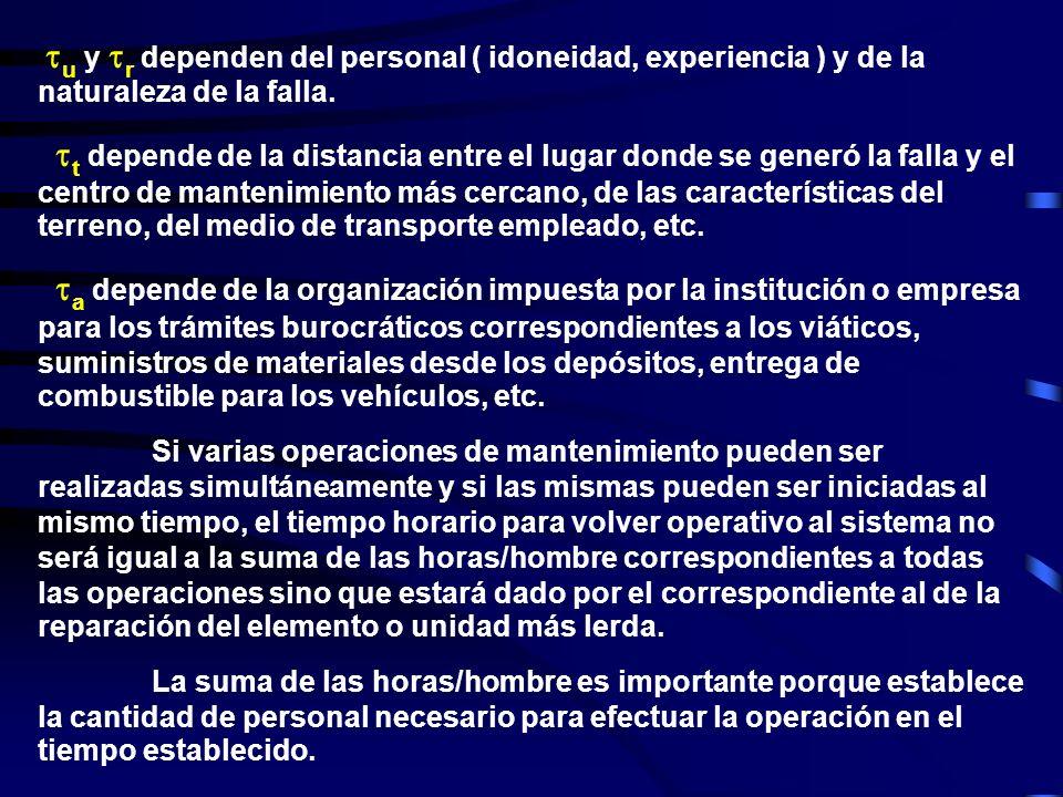 u y r dependen del personal ( idoneidad, experiencia ) y de la naturaleza de la falla.