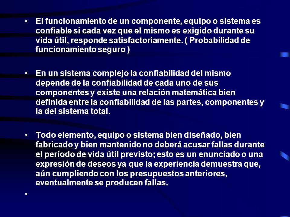 El funcionamiento de un componente, equipo o sistema es confiable si cada vez que el mismo es exigido durante su vida útil, responde satisfactoriamente. ( Probabilidad de funcionamiento seguro )