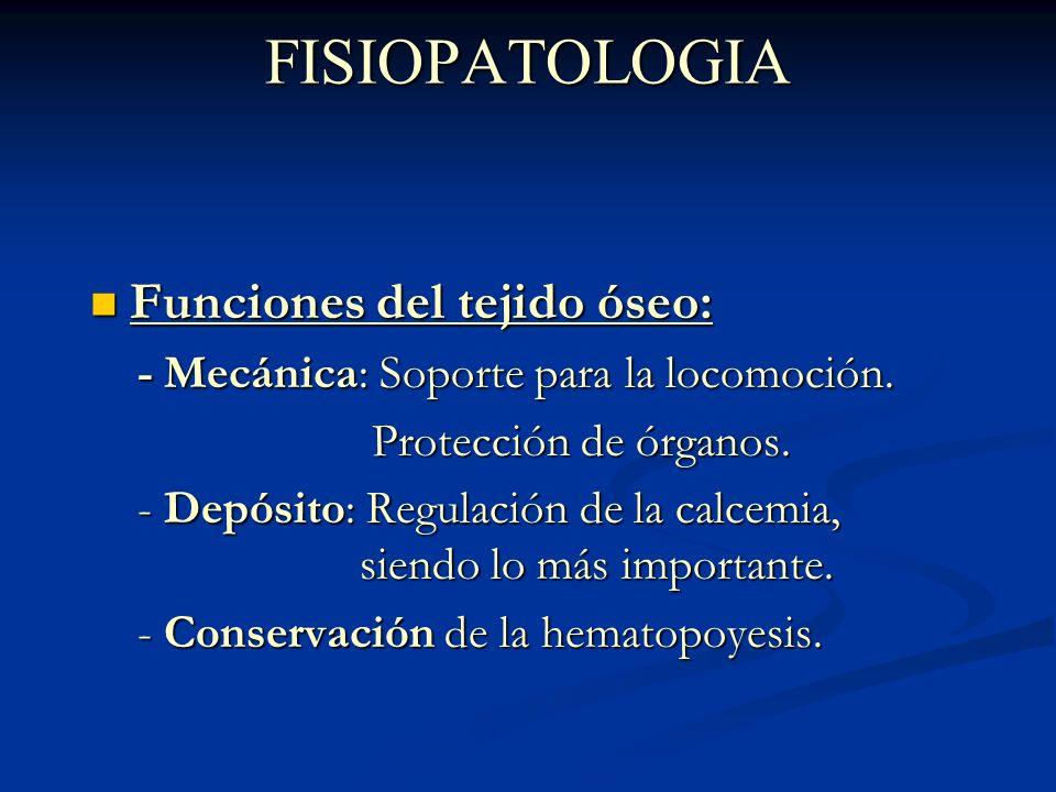 FISIOPATOLOGIA Funciones del tejido óseo: