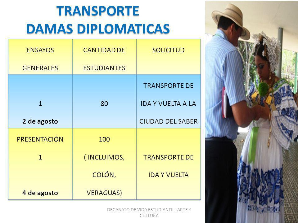 TRANSPORTE DAMAS DIPLOMATICAS