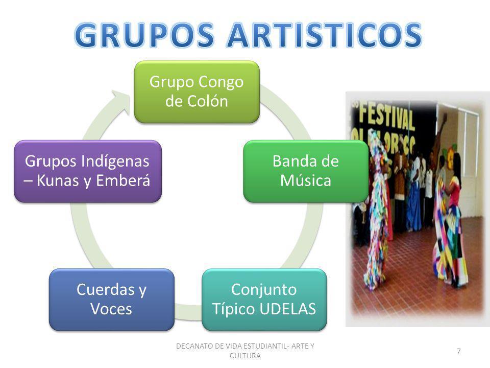 GRUPOS ARTISTICOS Grupo Congo de Colón Banda de Música