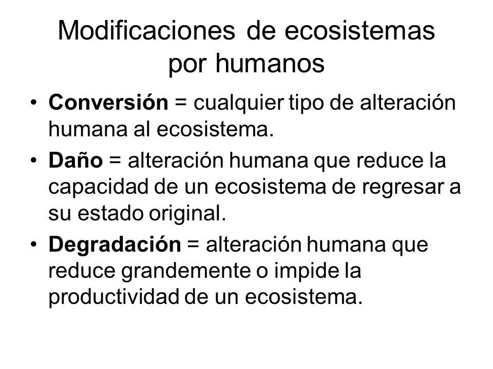 Modificaciones de ecosistemas por humanos