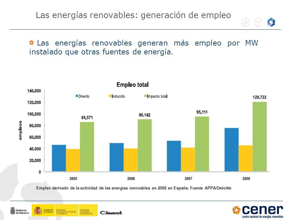 Las energías renovables: generación de empleo