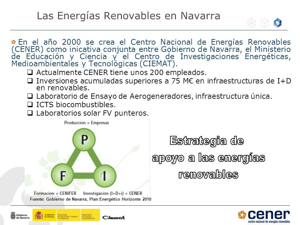 Las Energías Renovables en Navarra
