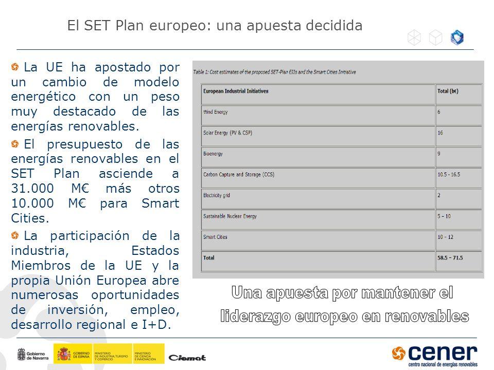 El SET Plan europeo: una apuesta decidida