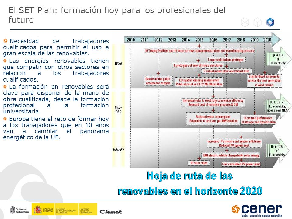 El SET Plan: formación hoy para los profesionales del futuro