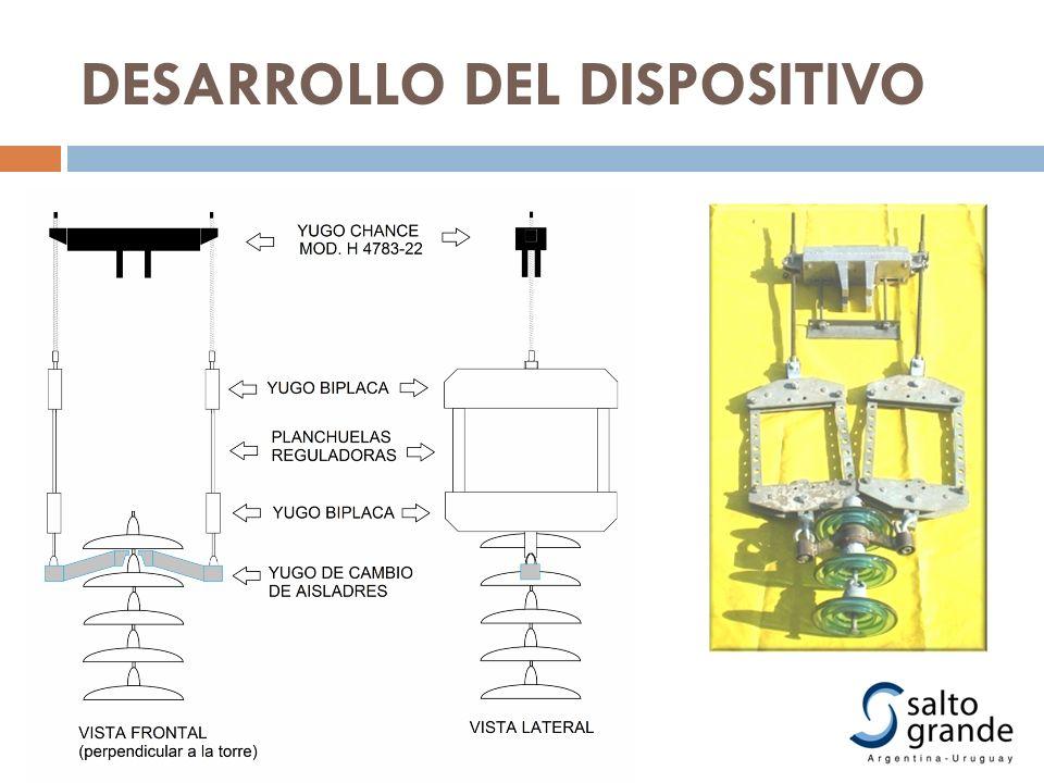 DESARROLLO DEL DISPOSITIVO