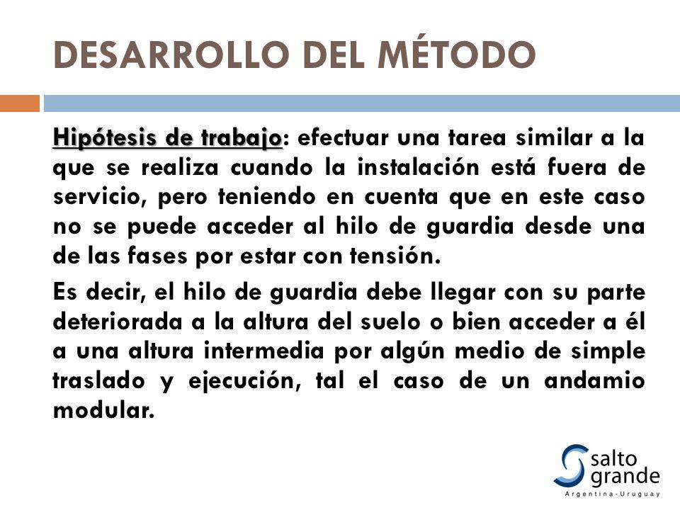 DESARROLLO DEL MÉTODO