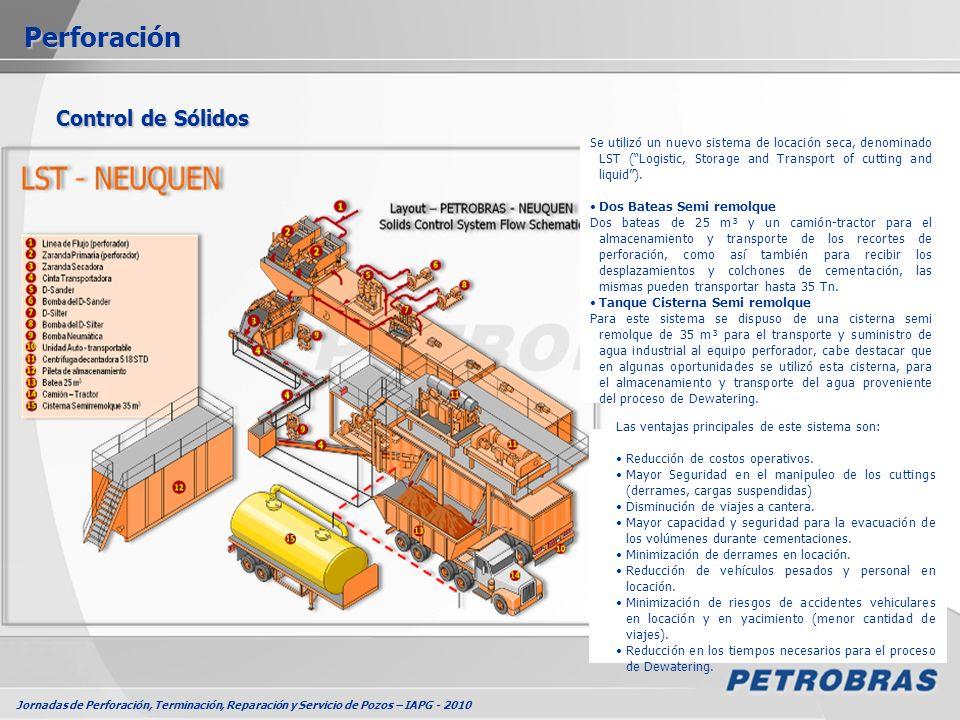 Perforación Control de Sólidos