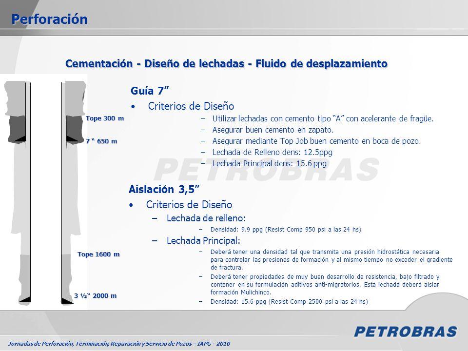 Perforación Cementación - Diseño de lechadas - Fluido de desplazamiento. Guía 7 Criterios de Diseño.