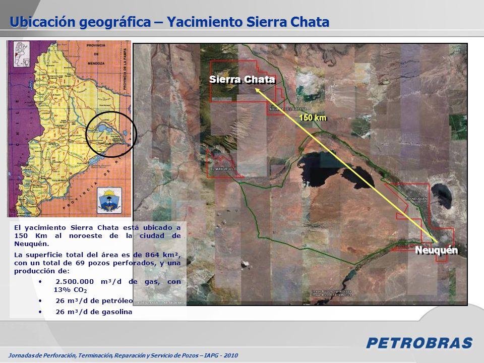 Ubicación geográfica – Yacimiento Sierra Chata