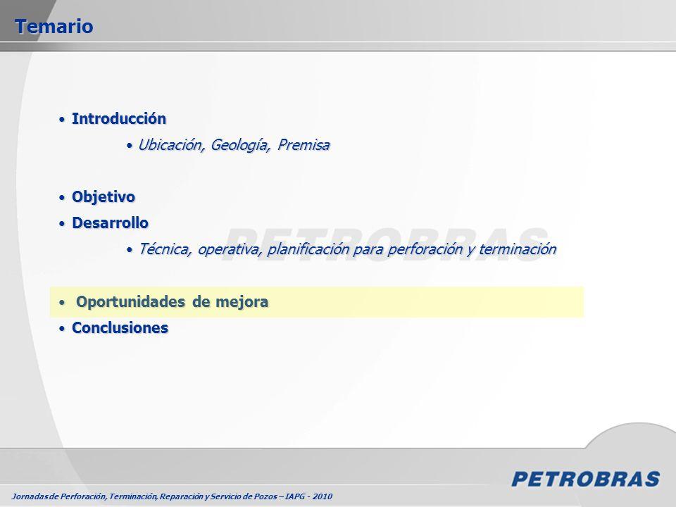 Temario Introducción Ubicación, Geología, Premisa Objetivo Desarrollo