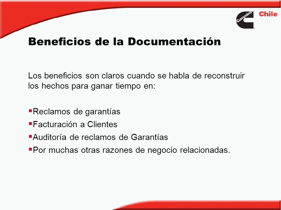 Beneficios de la Documentación