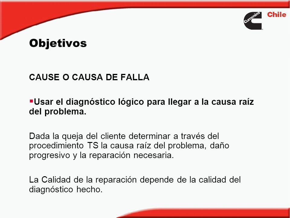 Objetivos CAUSE O CAUSA DE FALLA