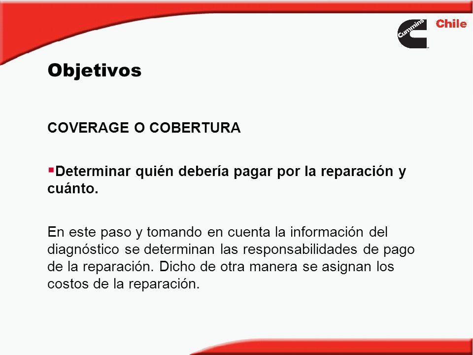 Objetivos COVERAGE O COBERTURA