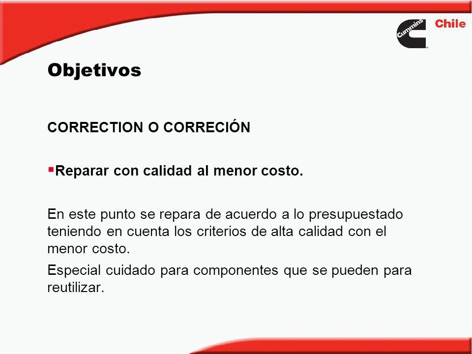 Objetivos CORRECTION O CORRECIÓN Reparar con calidad al menor costo.