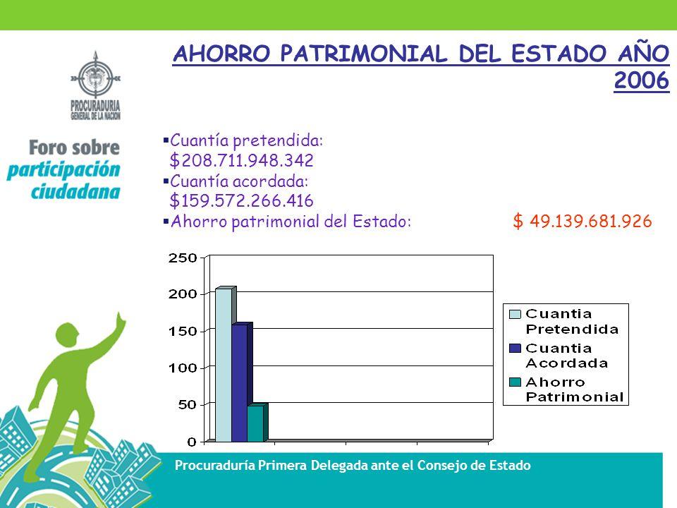AHORRO PATRIMONIAL DEL ESTADO AÑO 2006