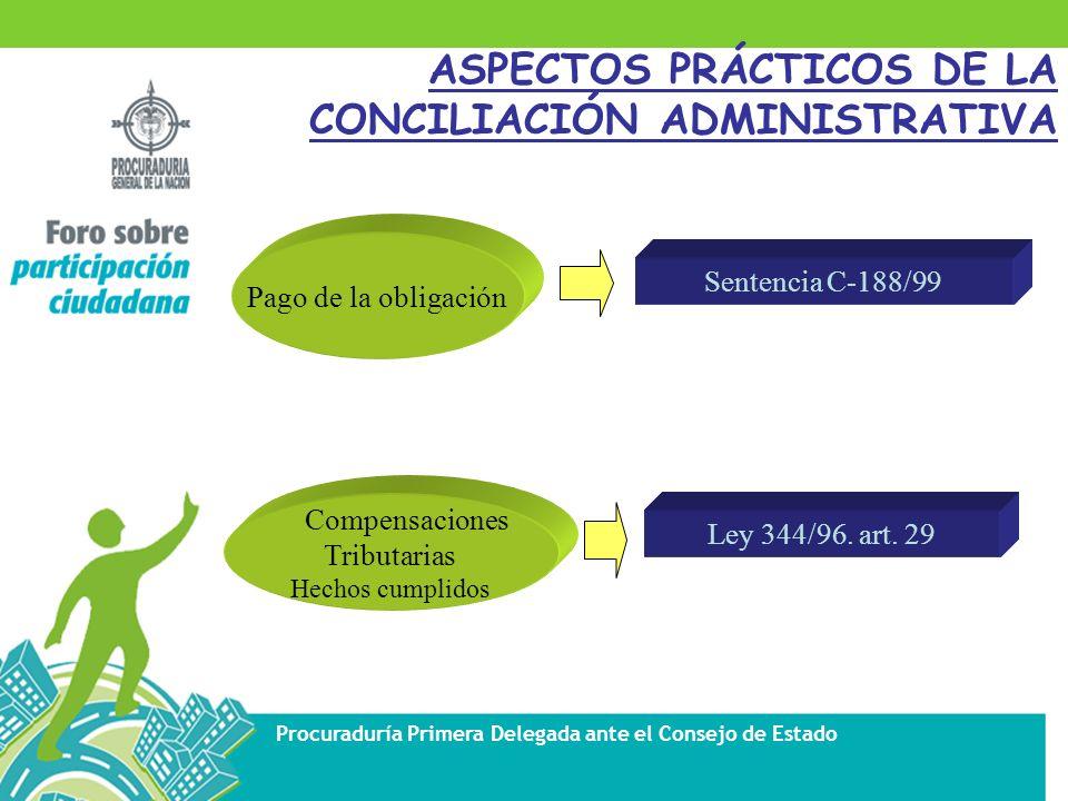 ASPECTOS PRÁCTICOS DE LA CONCILIACIÓN ADMINISTRATIVA